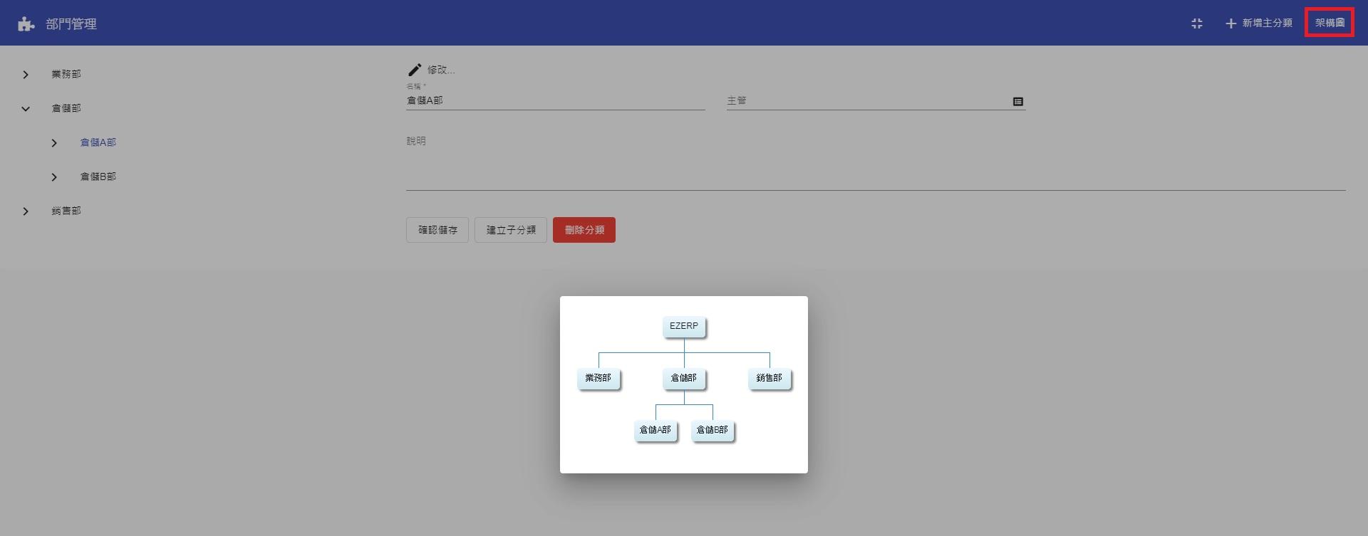 人事考勤管理系統 | 公司架構圖
